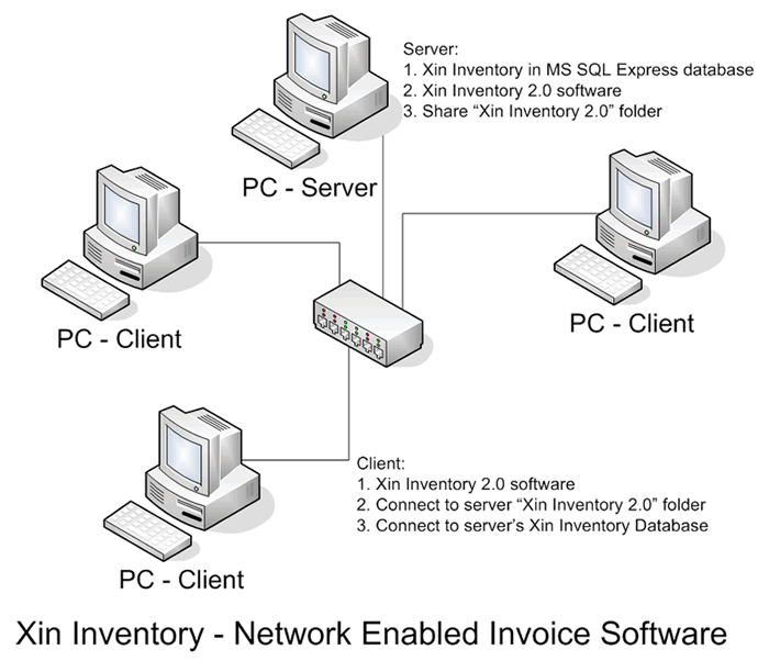 invoice software